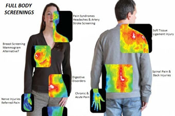 Breast Thermography & Full Body Scan Imaging